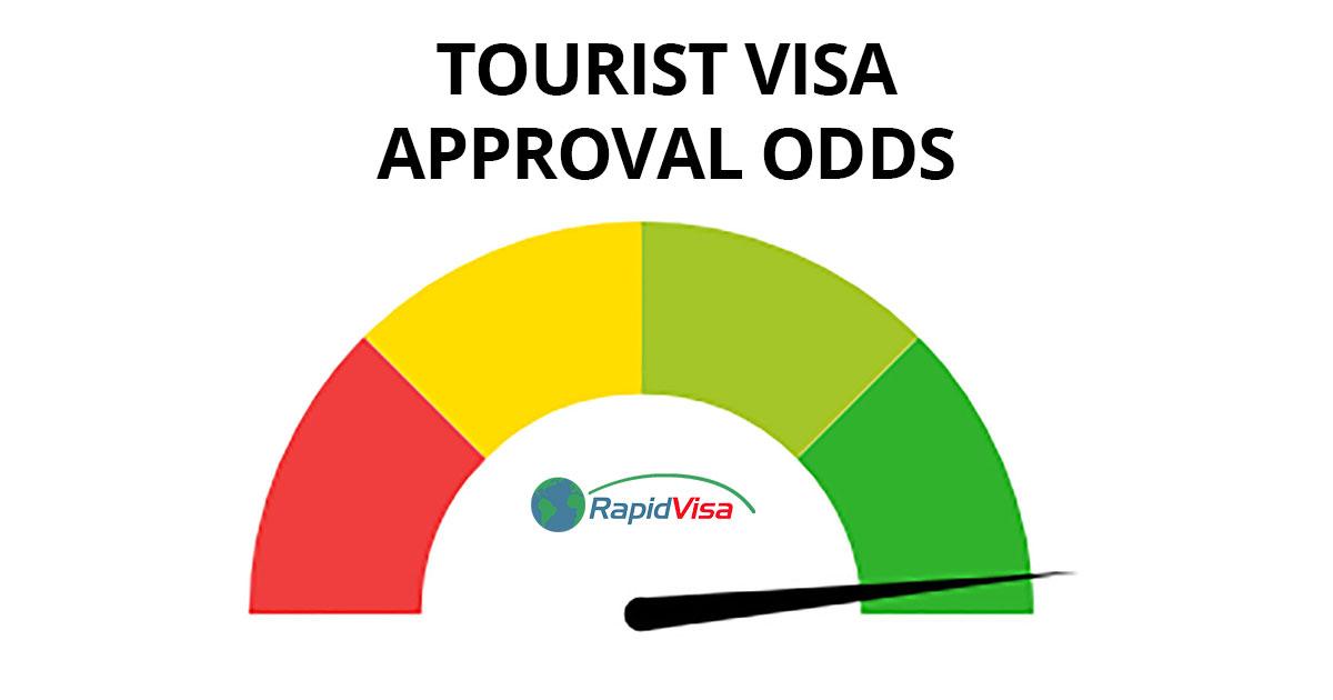 B1 B2 Visitor/Tourist Visa Odds of Approval | RapidVisa®