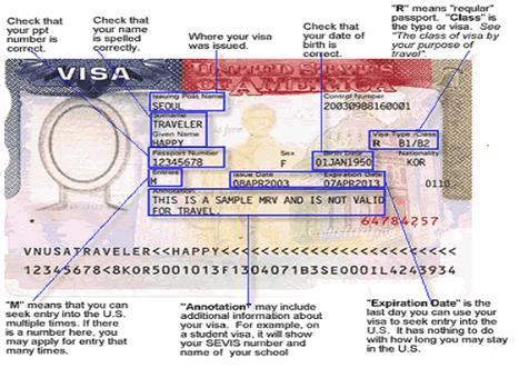 United states fiance visa